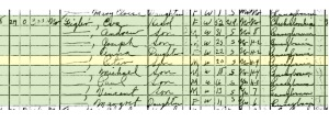 1940 Census Record